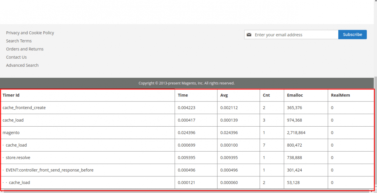 Footer - Magento Profile